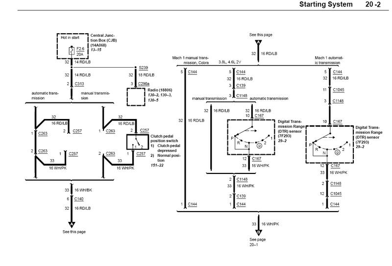 Wiring Diagram Voyager Pontoon 2003 Pontoon Accessories